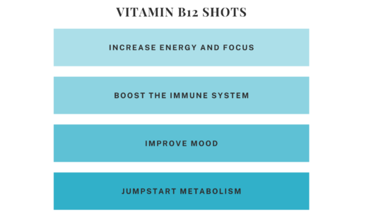 Vitamin B12 Shots Oakland California